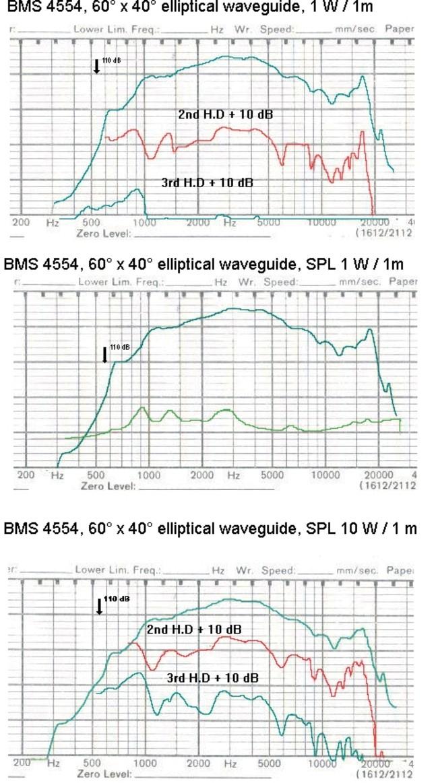 bms_4554_compression_driver
