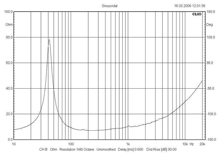 bms_15cn680_impedance_neodymium_coaxial_transducer