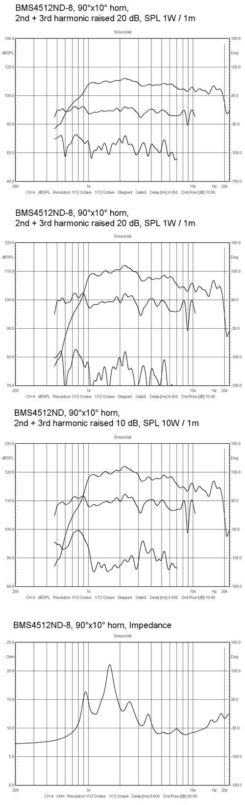 bms_4512nd_curves_neodymium_planar_wave_driver