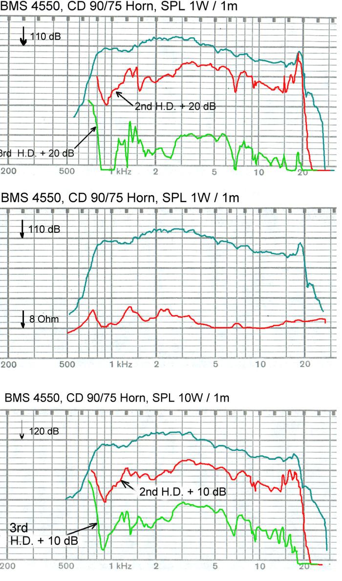 bms_4550_compression_driver