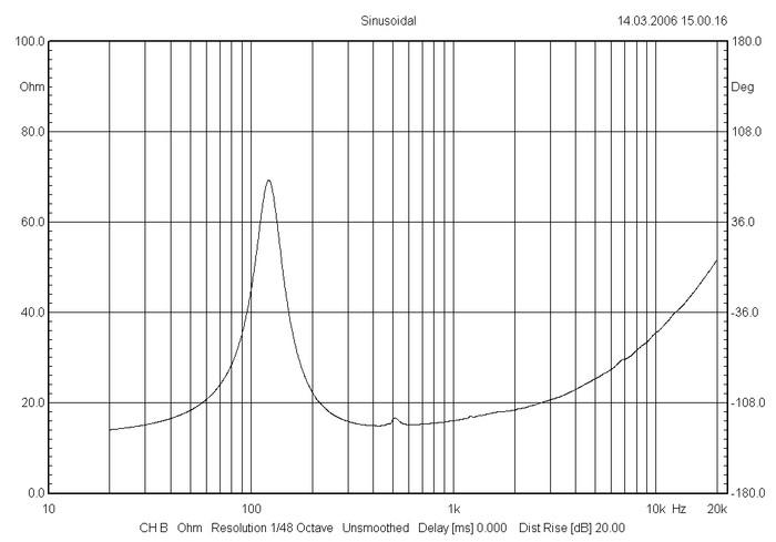 bms_5cn140_impedance_neodymium_coaxial_transducer