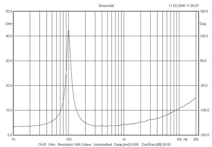 bms_8cn1552_impedance_neodymium_coaxial_transducer