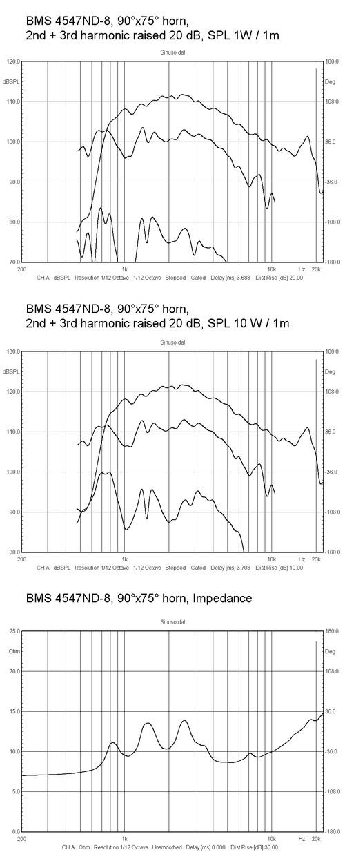 bms_4552nd_neodymium_compression_driver